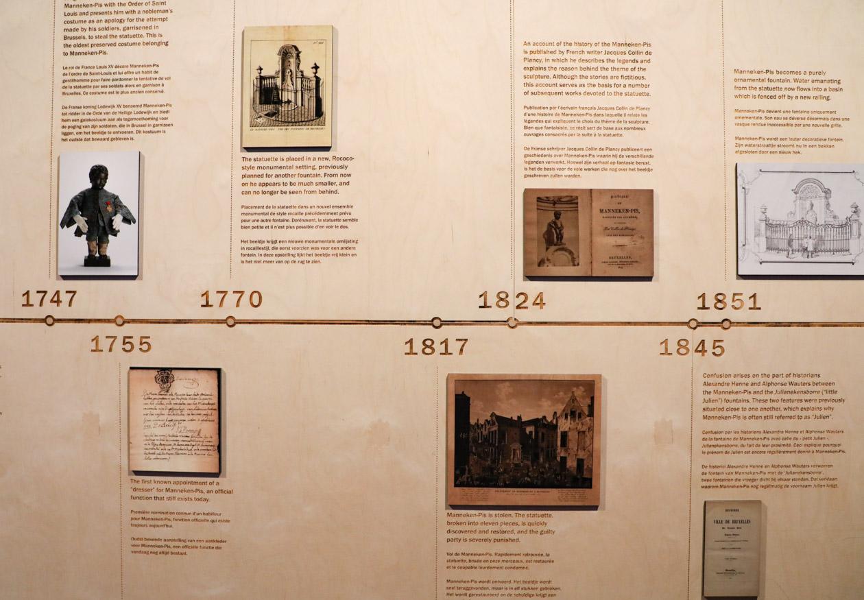 geschiedenis van Manneken Pis